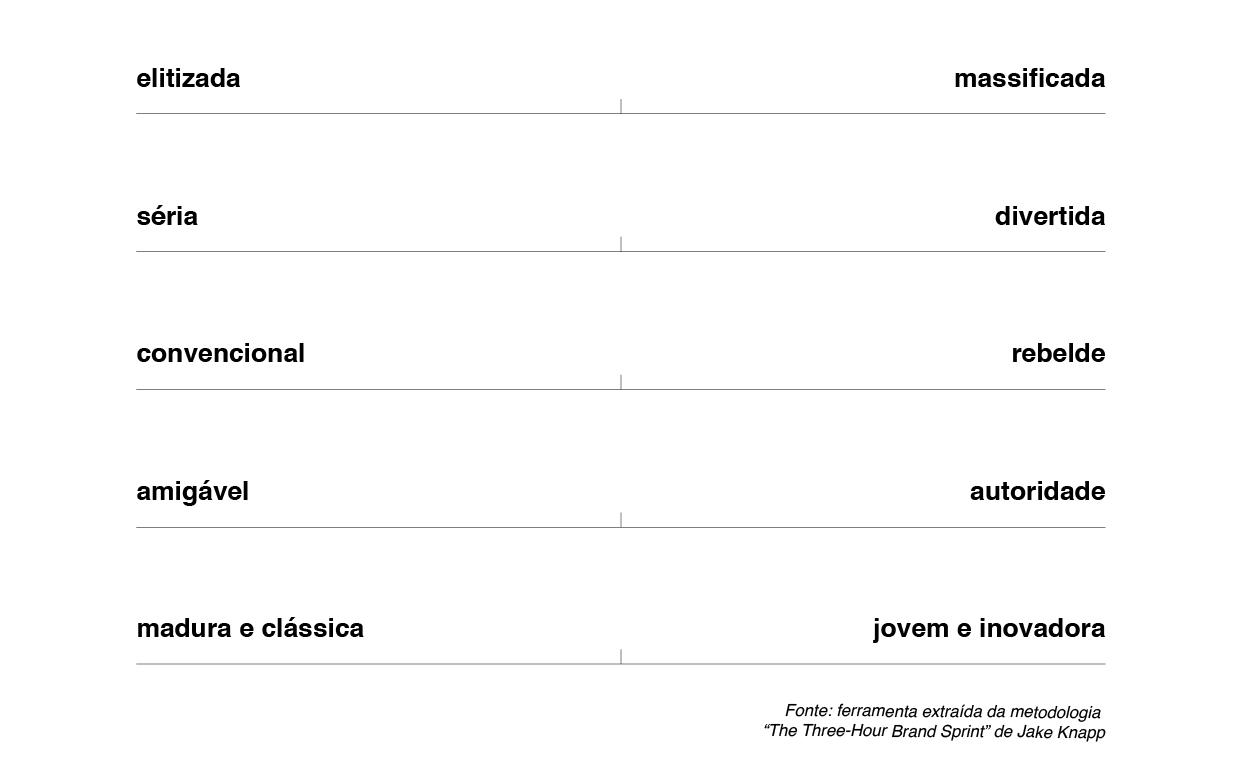 marca-consistência-personality-slider
